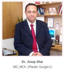 Dr Anup Dhir